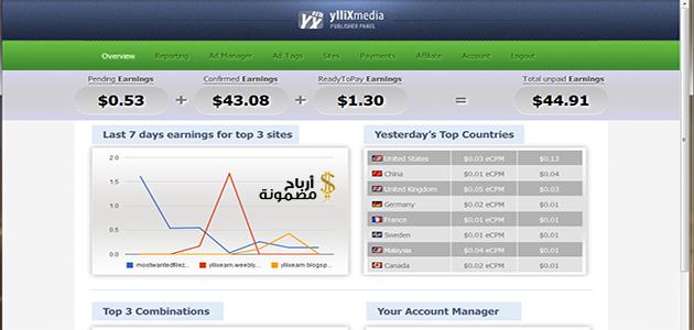 شرح الربح من موقع yllix
